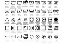 How to wash laundry in the washing machine: guide to the symbols on the label